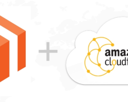 Enable Amazon Cloudfront CDN in Magento