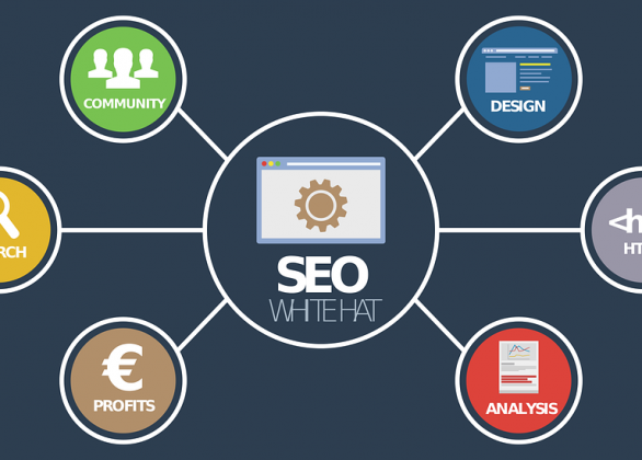 55 Must-Know SEO Tricks for Business Websites [Infographic]