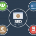 5 Important SEO tips for your Magento® Site